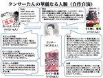 クンサー人脈図'.jpg
